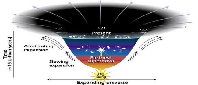 expanding_universe_nasa